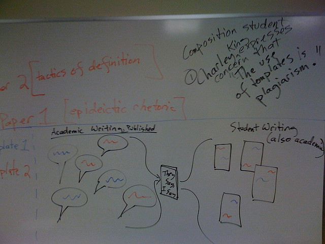 A white board with drawings showing the composition process